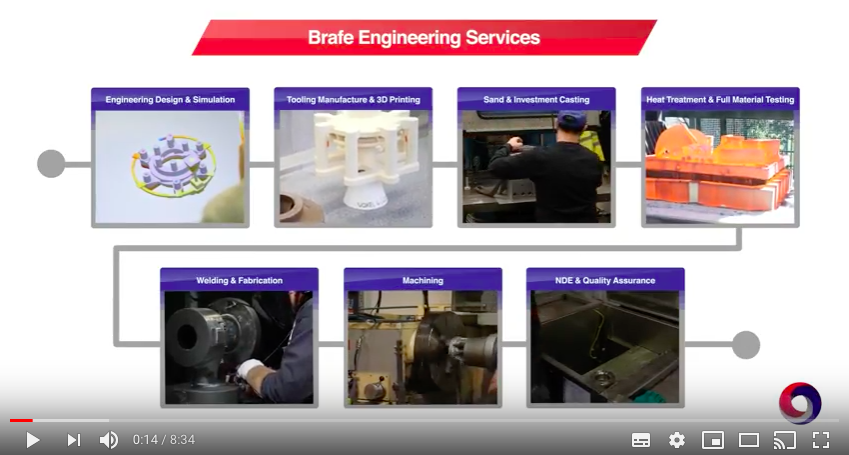 New Video About Brafe's Services & Capabilities
